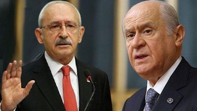 Bahçeli'den Kılıçdaroğlu'na 'HDP' tepkisi